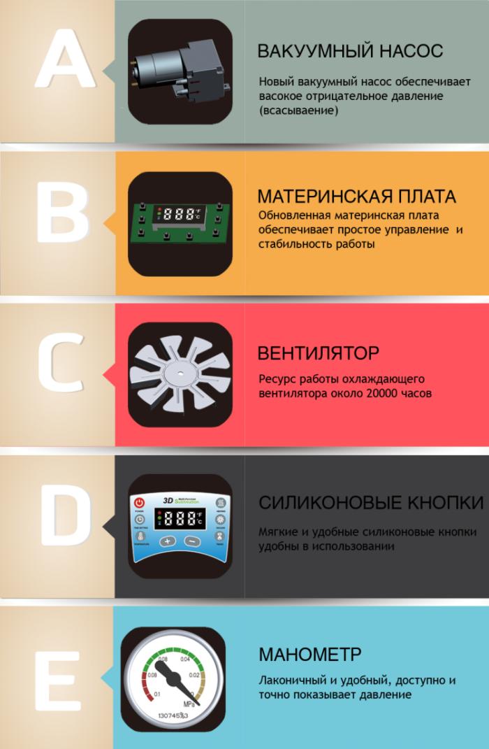 Термопресс Вакуумный-мини. STARTER для чехлов телефонов - обозначение деталей
