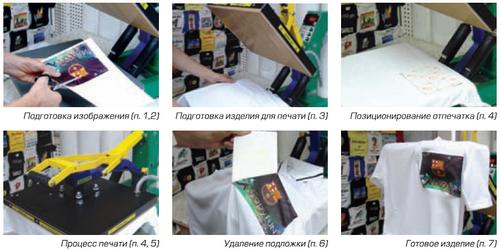 как перевести картинки струйного принтера на ткань роддома это важное